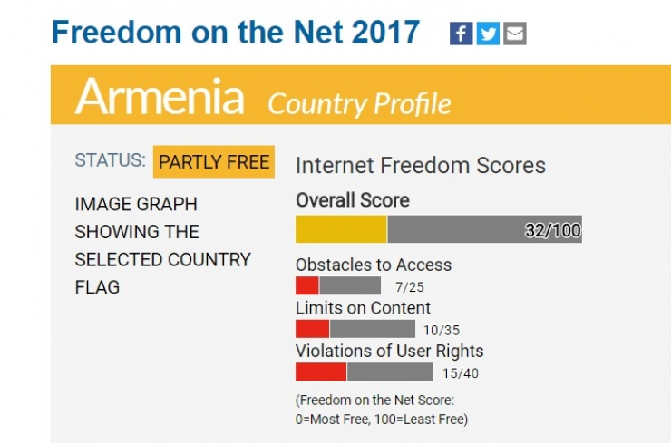 net-freedom-2017